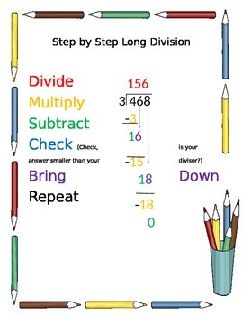 Step by Step Division