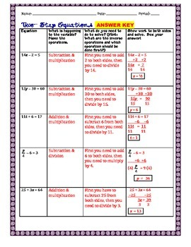 Step by Step Equations