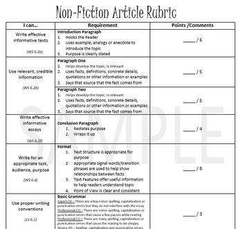 Step by Step Guide to Writing Non-Fiction