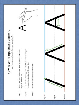 Step-by-Step Letter Formation Poster Set {COLOR+BW}