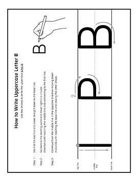 Step-by-Step Letter Formation Poster Set {BW}