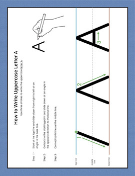 Step-by-Step Letter Formation Poster Set {COLOR}