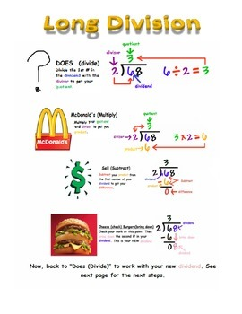 Step-by-Step Long Division Helper (Does McDonalds Sell Che