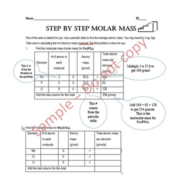 Step by Step Molar Mass