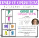 Step by Step- Order of Operations- Student Anchor Charts