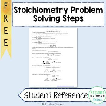 Step by Step Strategy to Solve Stoichiometry Problems Chemistry Reference Page