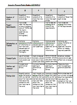 Step by Step Student Guide to Creating an Inquiry Powerpoint