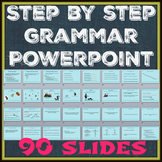 Step by Step grammar and punctuation Powerpoint