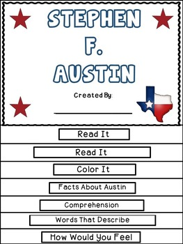 Stephen F. Austin - Texas History
