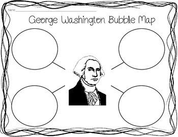 Stephen F. Austin and George Washington