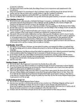 Stephen Harper Lesson Plan Grades 4-8