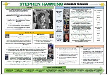 Stephen Hawking Knowledge Organizer!