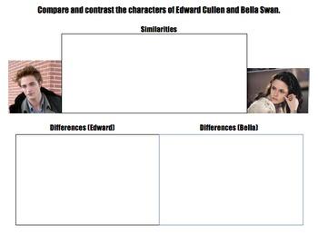 "Stephenie Meyer's ""Twilight"" Graphic Organizers"