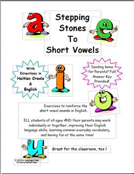 English Short Vowels - Directions in Haitian Creole & English