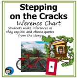 Stepping on the Cracks - Inference Chart