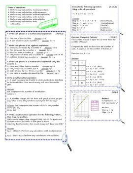 Steps, Strategies, Examples: 5th Grade Math Common Core Aligned