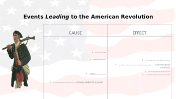 Steps That Led to the American Revolution  TN CCSS
