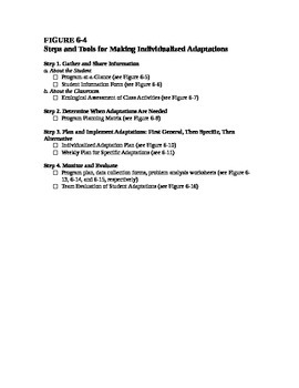 Steps and Tools for Making Individualized Adaptations