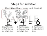 Steps for Addition Anchor Chart