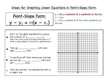 point slope form steps  Steps for Graphing Linear Equations in Point-Slope Form