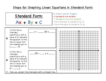 Steps for Graphing Linear Equations in Standard Form