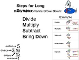 Steps for Long Division- Dude, My Submarine Broke Down