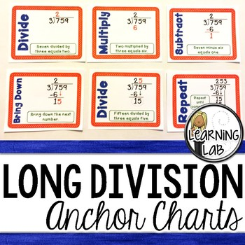 Steps for Long Division Anchor Charts