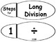 Steps for Long Division Poster