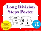Steps for Long Division Poster