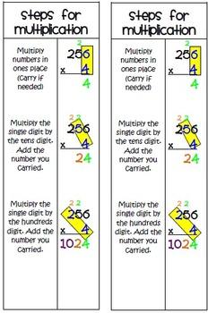 Steps for Multiplication Reminder cards