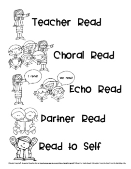 Steps for Repeated Reading Poster K-2 Teacher Read, Choral, Echo, Partner, Self