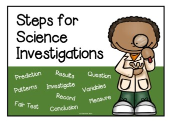 Steps for Science Investigations