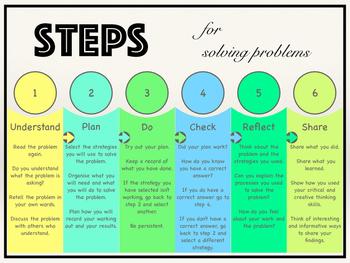 Steps for Solving Problems Poster