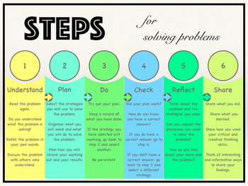 Steps for Solving Problems Poster