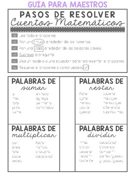 Steps for Solving Word Problems (English/Spanish)