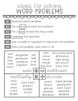Steps for Solving Word Problems English/Spanish
