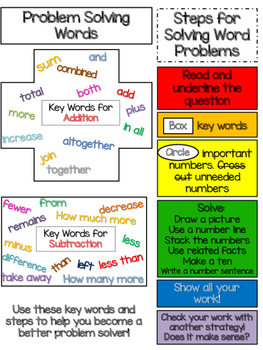 Steps for Solving Word Problems and Key Words for Addition and Subtraction