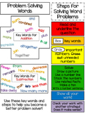 Steps for Solving Word Problems and Key Words for Addition