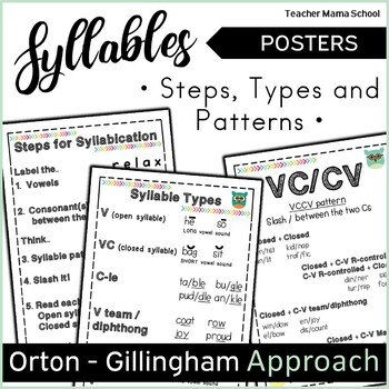Posters Syllabication Steps Syllable Types Syllables Syllable Patterns Orton-G