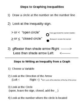 Steps for Writing and Graphing Inequalities