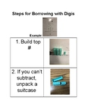 Steps for borrowing with digis