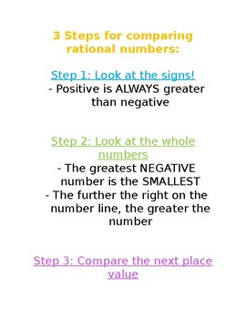 Steps for ordering rational numbers