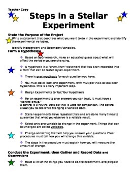 Steps in a Stellar Experiment Student Worksheet
