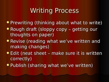 Steps in the Writing Process Power Point
