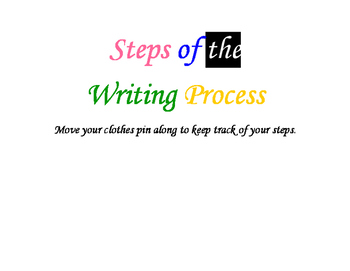 Steps of Writing Process