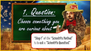 Steps of the Scientific Method - Animated Lesson