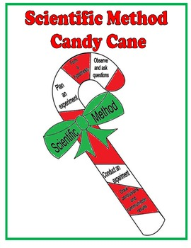 Steps of the Scientific Method Candy Cane