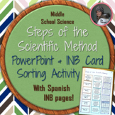 Steps of the Scientific Method Card Sorting Activity for Interactive Notebooks