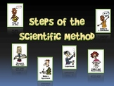 Steps of the Scientific Method .PDF Presentation