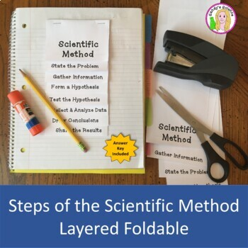 Steps of the Scientific Method Layered Foldable